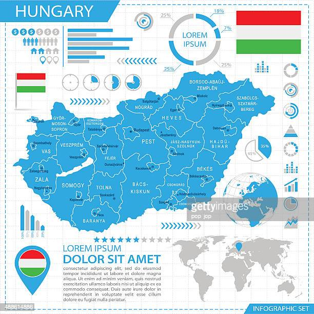 Hungary - infographic map - Illustration