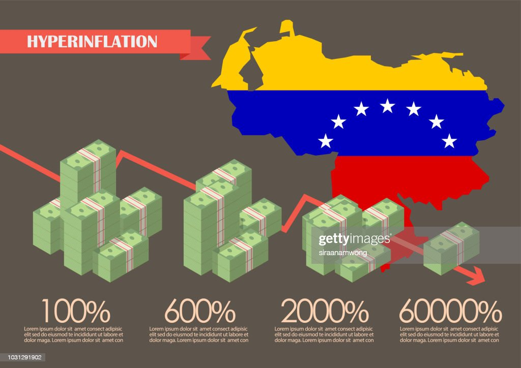 Hyperinflation in venezuela concept infographic