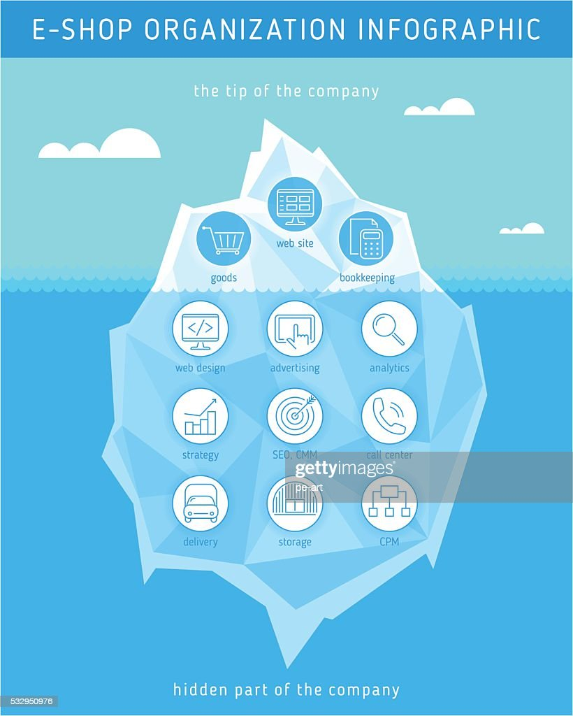 Iceberg  infographic. Business vector elements and concept illustration