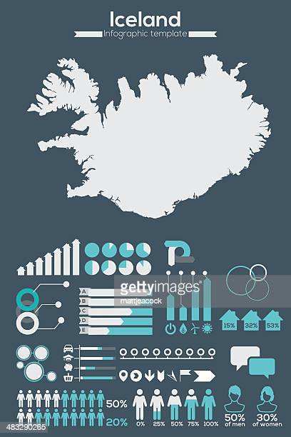 Iceland map infographic