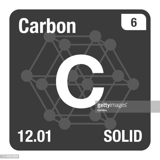 Icon of Carbon Periodic Table of Elements with Crystal System Background