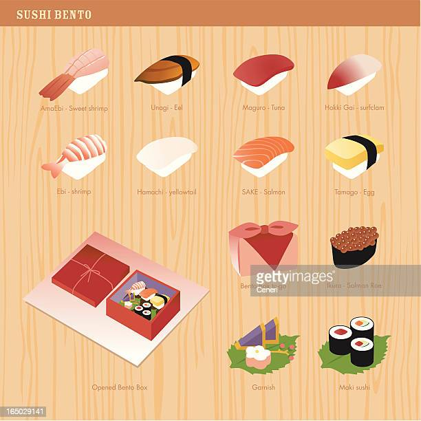 Icon set: Sushi Bento icons
