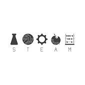 STEAM icon, vector line illustration