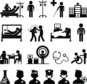 Icons for medical checkups in hospital