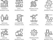 Icons of automatic and manual production. 12 mono linear web graphic pictograms. Editable Stroke. 64x64 Pixel Perfect