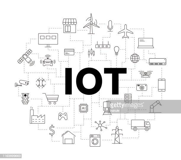 iot icons set, concept of future. - smart stock illustrations