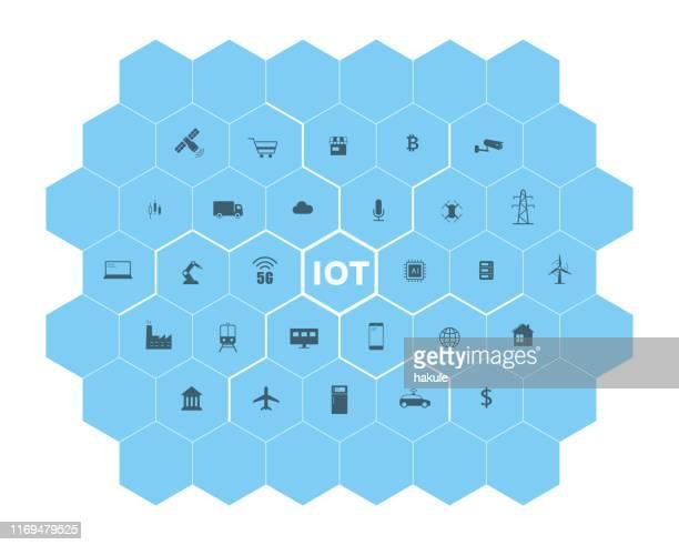 iot-ikonen auf dem sechseck, konzept der zukunft. - internet der dinge stock-grafiken, -clipart, -cartoons und -symbole