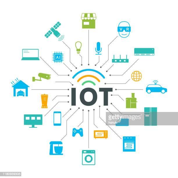 iot icons set, smart appliances, concept of future. - smart stock illustrations