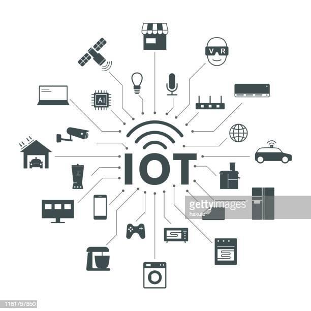 illustrazioni stock, clip art, cartoni animati e icone di tendenza di set di icone iot, elettrodomestici intelligenti, concetto di futuro. - internet delle cose