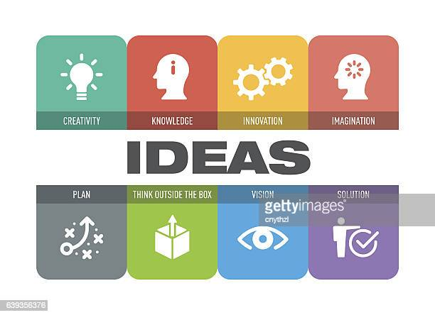 Ideas Icon Set