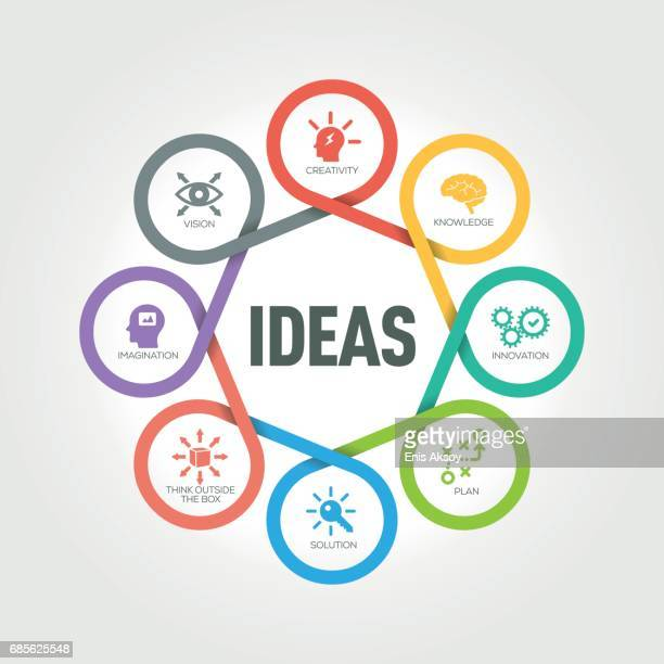 Ideas infographic with 8 steps, parts, options