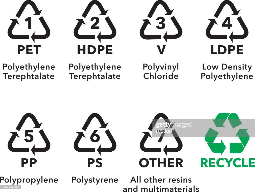 Illustration icons, recycling symbols of various types of plastic. Ideal for catalogs, information and recycling guides