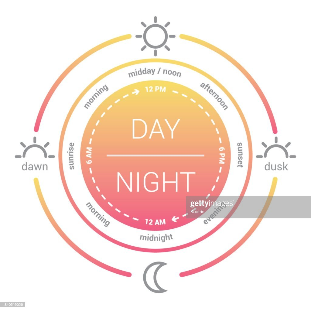 Illustration of a clock with the time of day and am pm