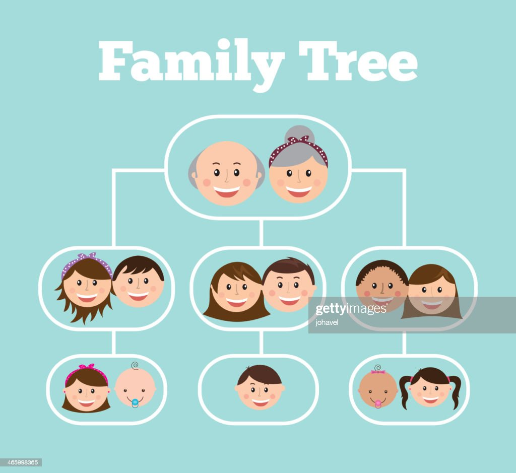 Illustration of a family tree with cartoon design