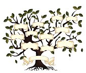 Illustration of family tree with vintage ribbons.