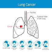 Illustration Of Human Lungs, Outline And Lung Cancer Symptoms Icons