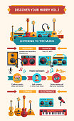 Illustration of information poster with flat design music icons and