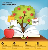 Illustration on education sample, with book and apple tree