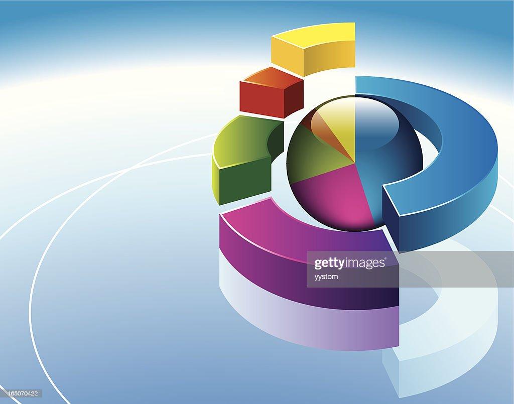 Image of 3D colorful 3D pie chart