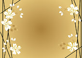 Image of spring. Background material. Japanese pattern. Japanese style. Cherry blossom background material.Background material. Japanese pattern.
