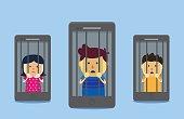 Imprisoned in prison phone