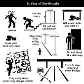 In Case of Earthquake Emergency Plan Icons