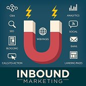 Inbound Marketing Graphic with Magnet