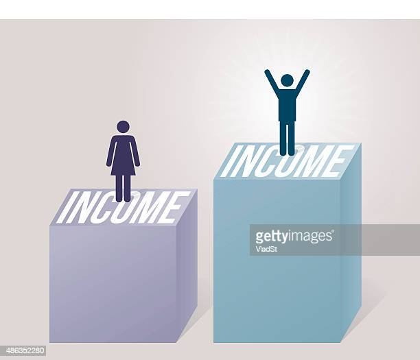 Income inequality male female jobs salaries