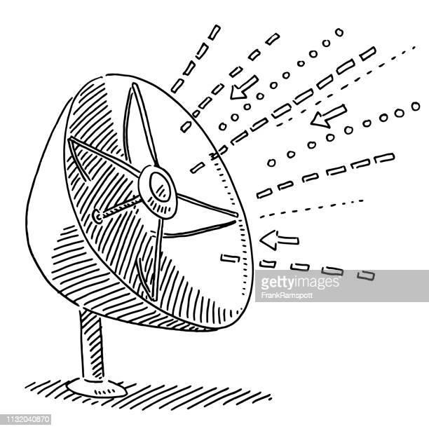 Ankommende Signal-Satellitenabziehung