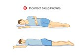 Incorrect posture while sleeping.