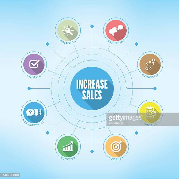 Increase Sales chart with keywords and icons