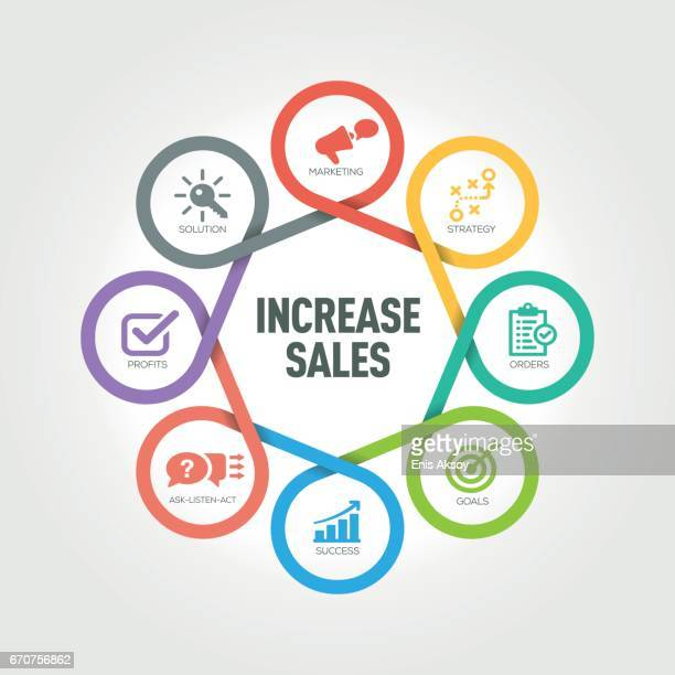 increase sales infographic with 8 steps, parts, options - ordering stock illustrations, clip art, cartoons, & icons