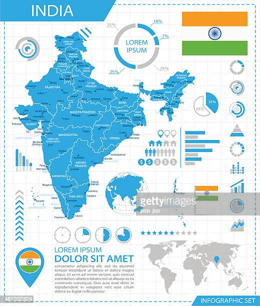 India - infographic map - Illustration
