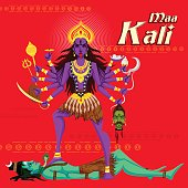 Indian Goddess Kali with Shiva