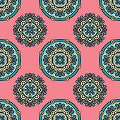 indian mandala pattern