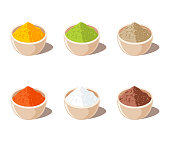 Indian Spices Powder in Bowl