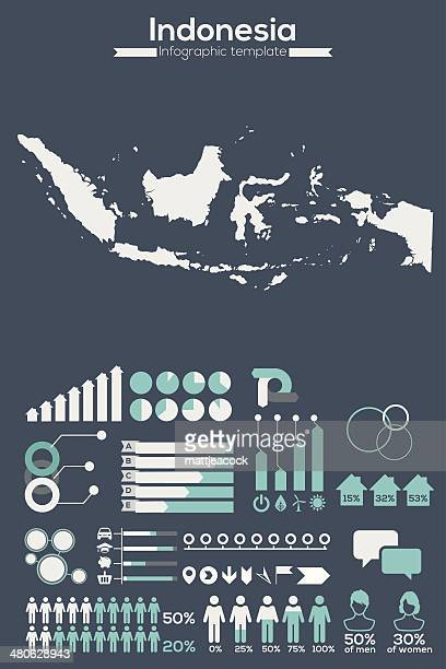 インドネシアマップインフォグラフィック