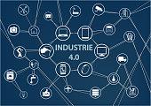 Industrie 4.0 Text auf blauem Hintergrund als Vektor Illustration mit Symbolen von vernetzen Objekten.