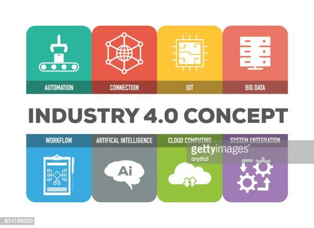 Industry 4.0 Colorful Icons Set