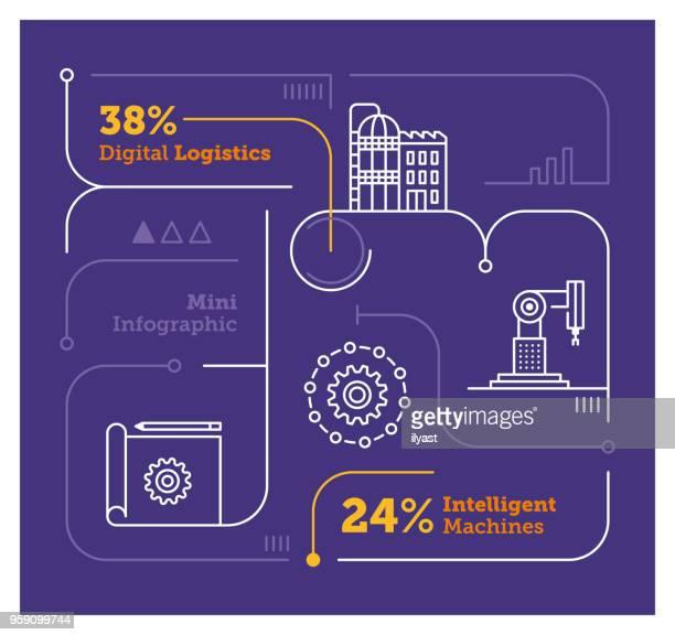 Industry 4.0 Mini Infographic