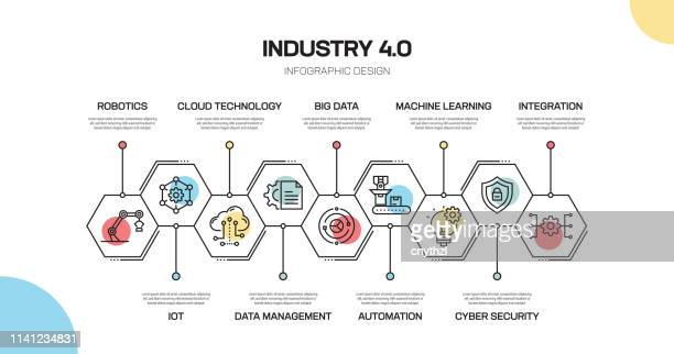 industry 4.0 related line infographic design - electronics industry stock illustrations