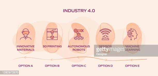 industry 4.0 related process infographic template. process timeline chart. workflow layout with linear icons - deep learning stock illustrations