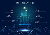 Industry 4.0 with hologram Banner concept with Keywords and icons.