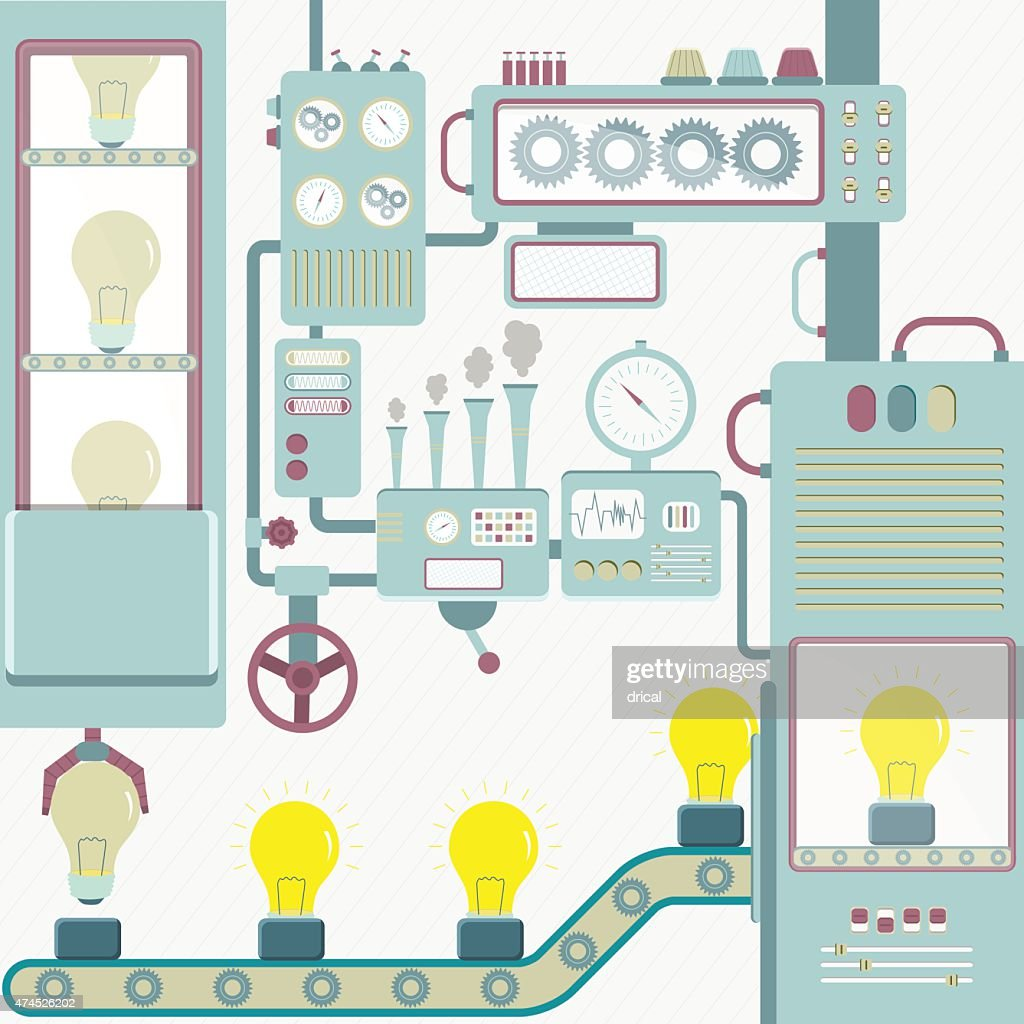 Industry creativity