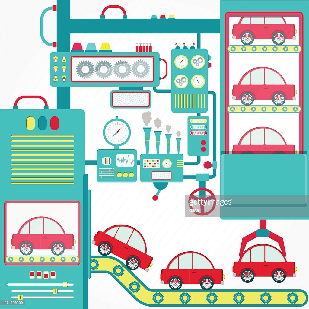 Industry of car