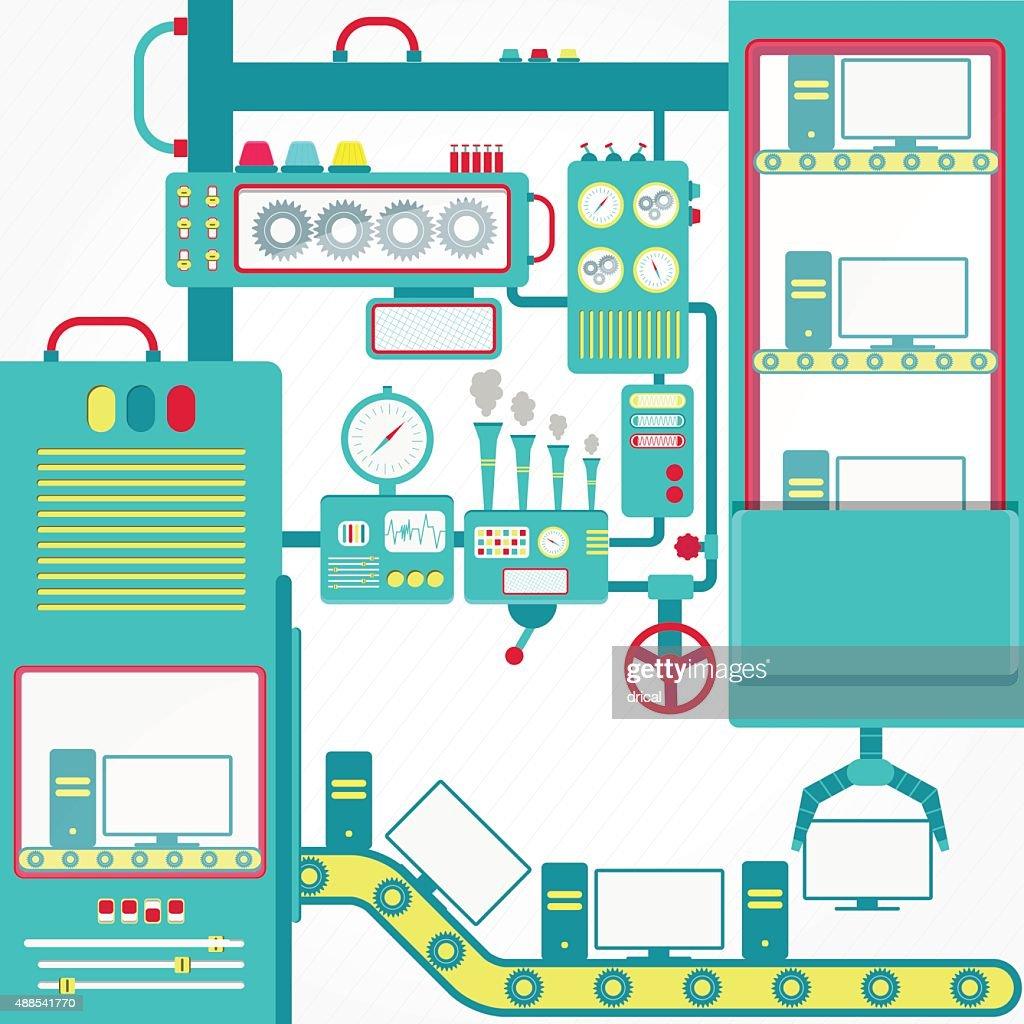 Industry of computer
