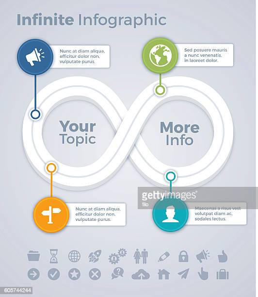 Infinite Loop Infographic Path