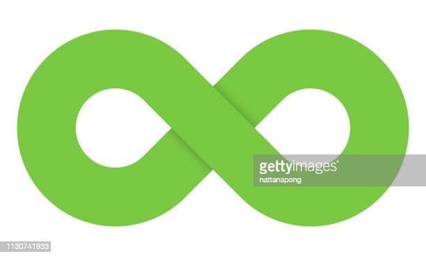 illustrations, cliparts, dessins animés et icônes de symbole infini, infinityin icône couleur verte d'isolement sur fond blanc - infini