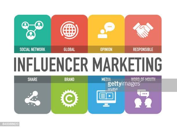 influencer marketing icon set - guru stock illustrations, clip art, cartoons, & icons
