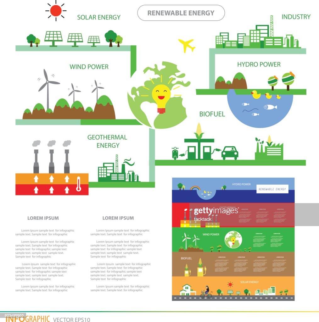 Tolle Diagramm Für Erneuerbare Energien Zeitgenössisch - Die Besten ...